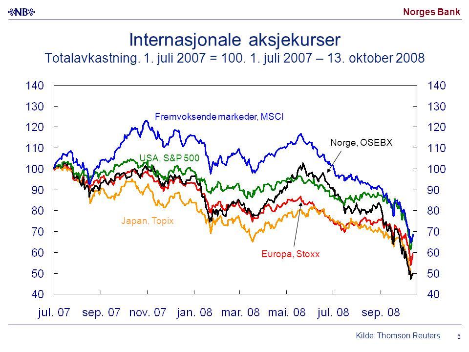 Norges Bank 5 Internasjonale aksjekurser Totalavkastning.
