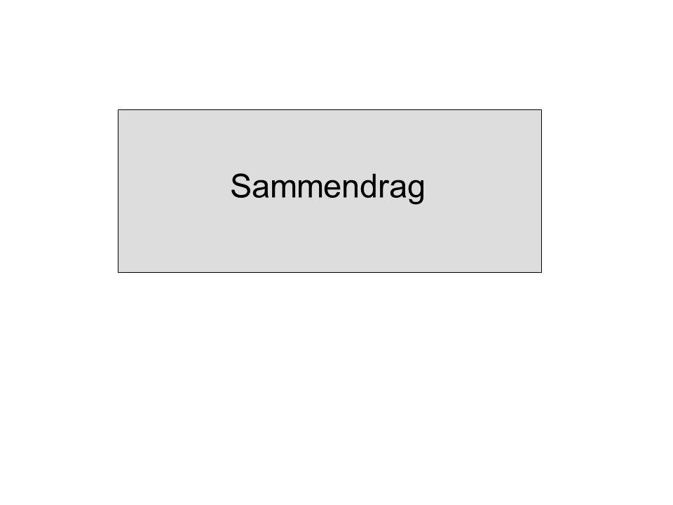 Figur 2.26 Totalkapitalavkastning.1) Norske aksjeselskap.