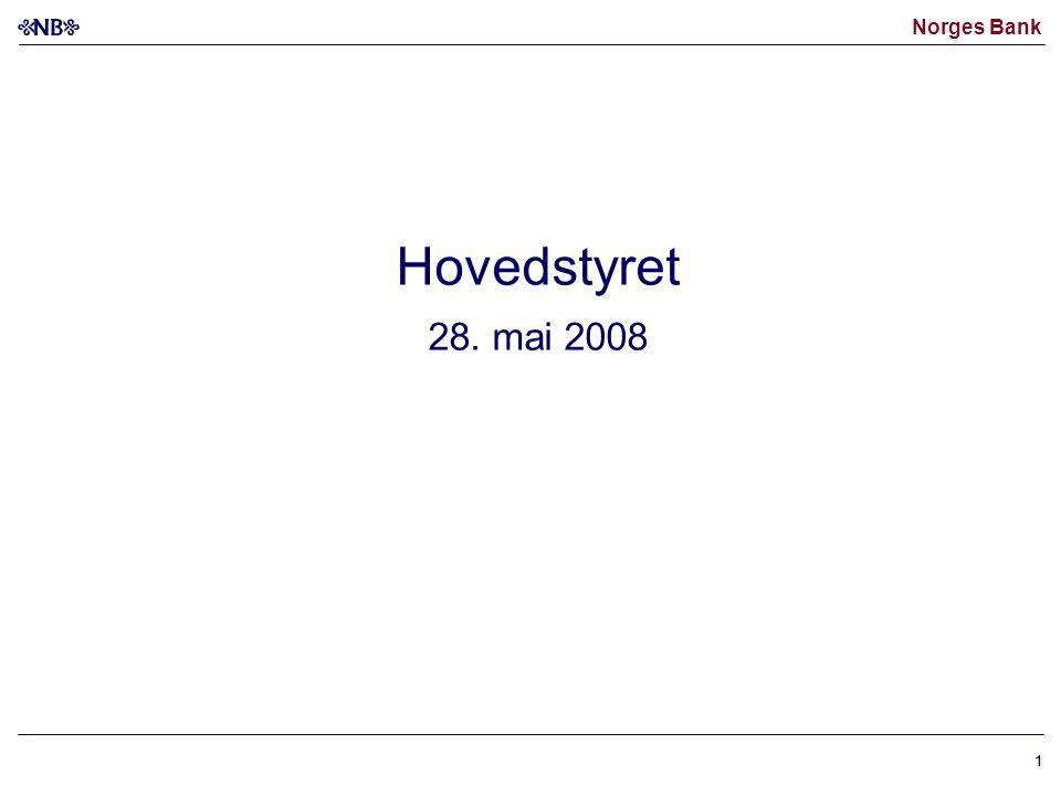 Norges Bank 11 Hovedstyret 28. mai 2008