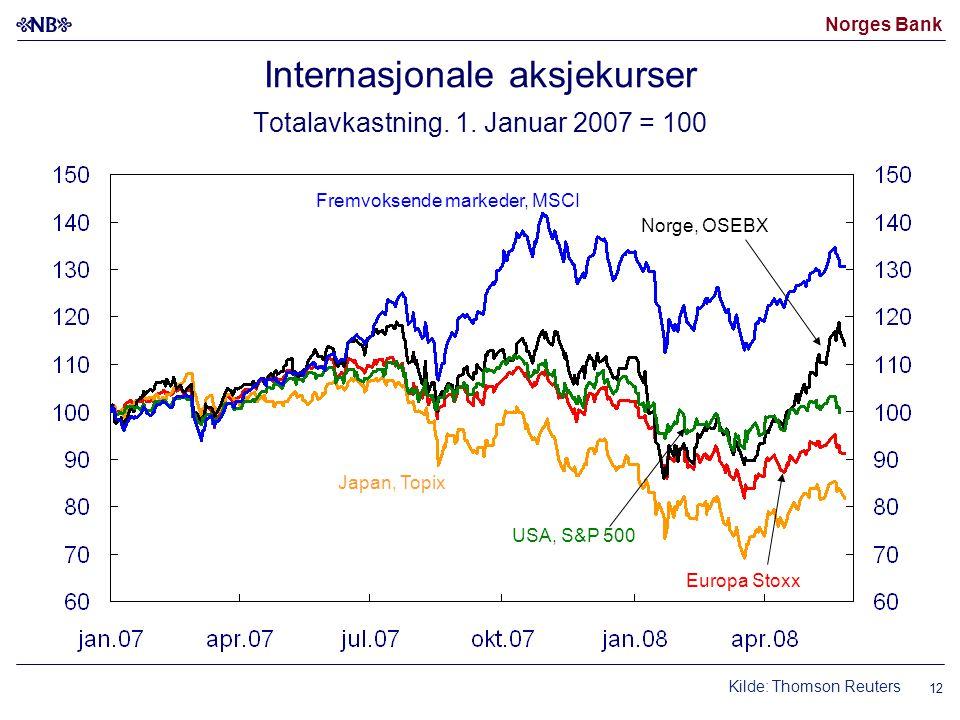 Norges Bank 12 Internasjonale aksjekurser Totalavkastning.