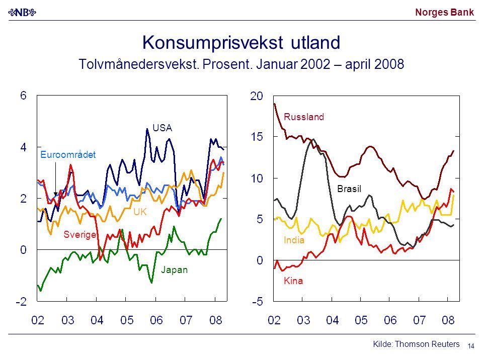 Norges Bank 14 Konsumprisvekst utland Tolvmånedersvekst.