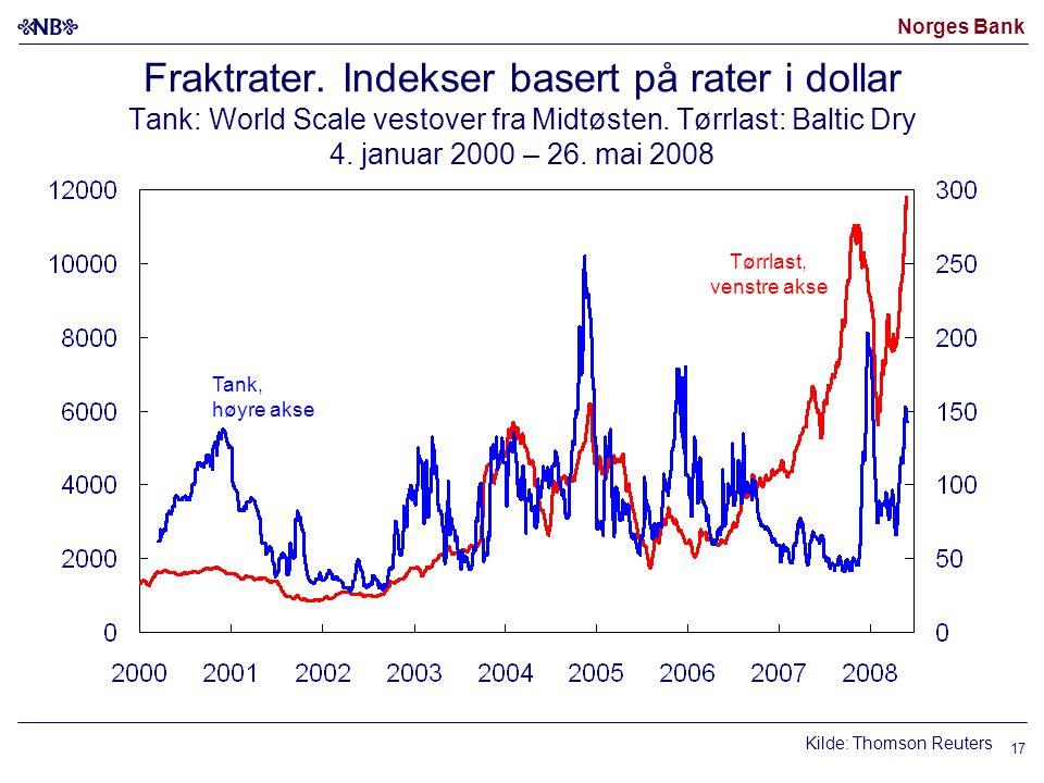 Norges Bank 17 Fraktrater.