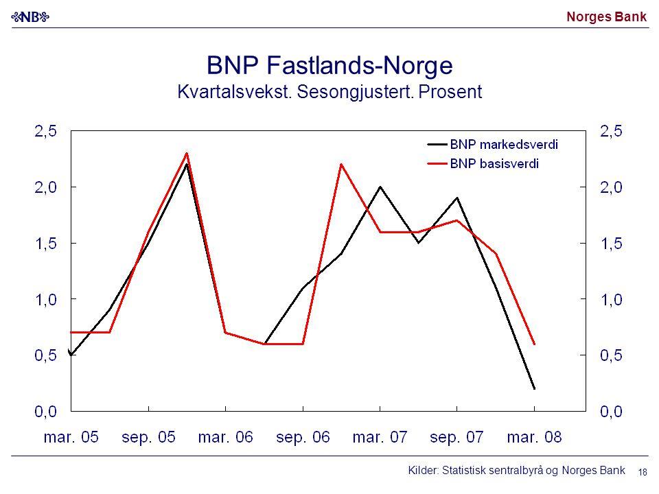 Norges Bank 18 Kilder: Statistisk sentralbyrå og Norges Bank BNP Fastlands-Norge Kvartalsvekst.