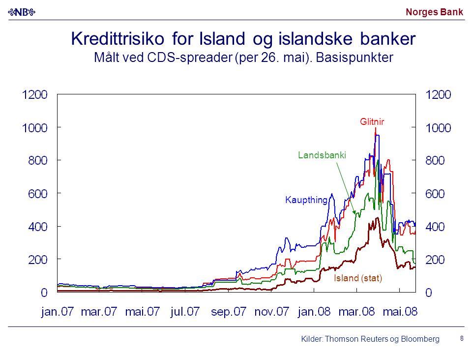 Norges Bank 8 Kredittrisiko for Island og islandske banker Målt ved CDS-spreader (per 26.