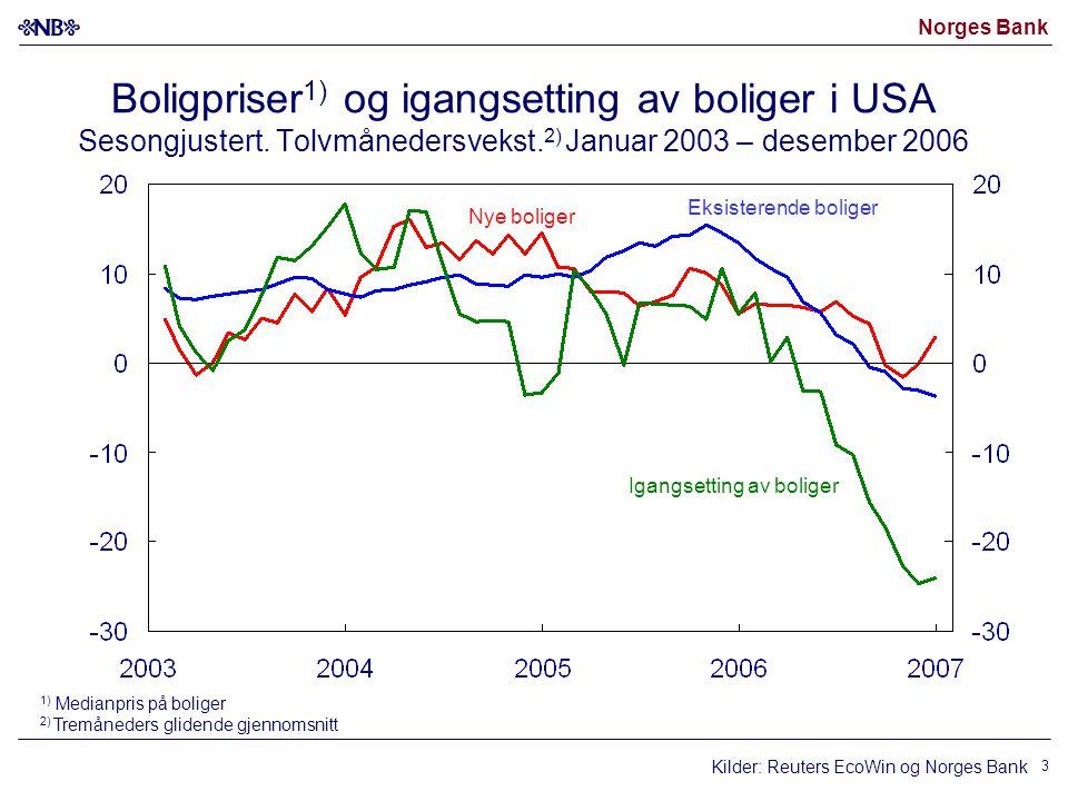 Norges Bank 3 Boligpriser 1) og igangsetting av boliger i USA Sesongjustert. Tolvmånedersvekst. 2) Januar 2003 – desember 2006 1) Medianpris på bolige