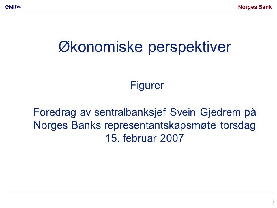 Norges Bank 1 Økonomiske perspektiver Figurer Foredrag av sentralbanksjef Svein Gjedrem på Norges Banks representantskapsmøte torsdag 15.