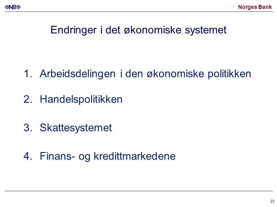 Norges Bank 25 Endringer i det økonomiske systemet 1.Arbeidsdelingen i den økonomiske politikken 2.Handelspolitikken 3.Skattesystemet 4.Finans- og kredittmarkedene