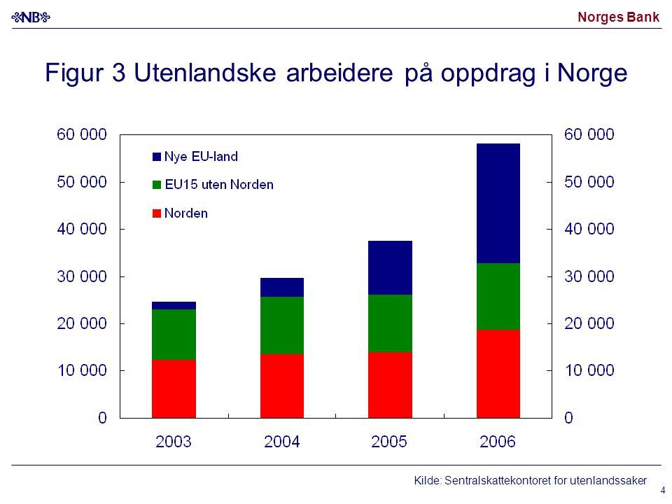 Norges Bank 15 Sparing Netto finansinvesteringer Figur 14 Husholdningenes sparing og netto finansinvesteringer.