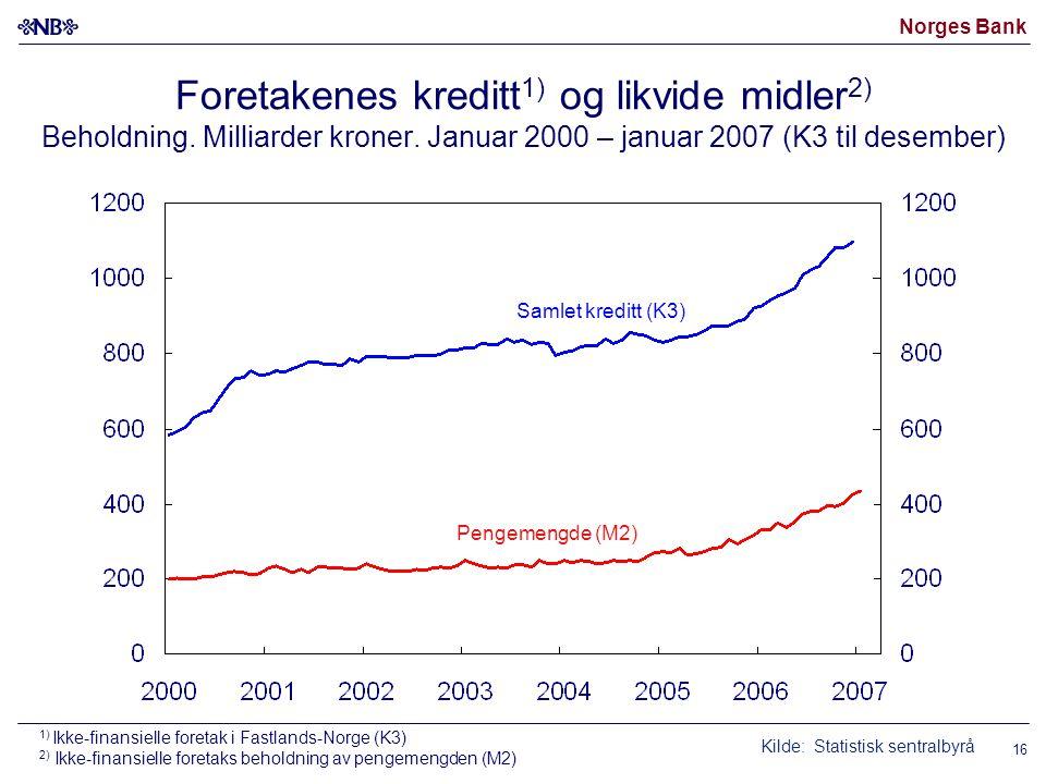 Norges Bank 16 Foretakenes kreditt 1) og likvide midler 2) Beholdning. Milliarder kroner. Januar 2000 – januar 2007 (K3 til desember) Kilde: Statistis
