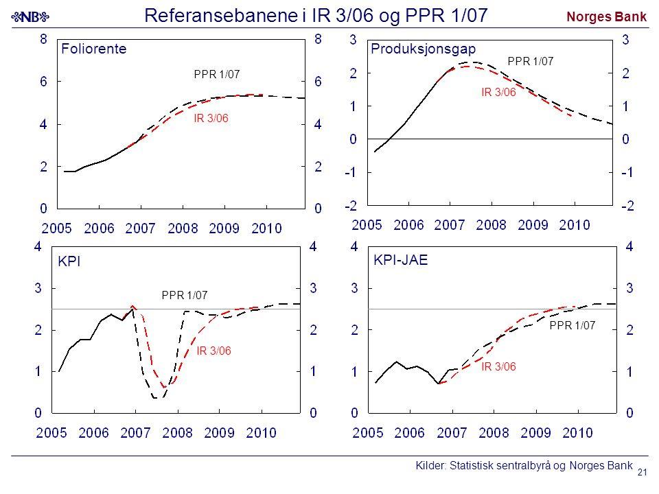 Norges Bank 21 Kilder: Statistisk sentralbyrå og Norges Bank Referansebanene i IR 3/06 og PPR 1/07 IR 3/06 Produksjonsgap Foliorente PPR 1/07 IR 3/06 KPI-JAE PPR 1/07 IR 3/06 KPI