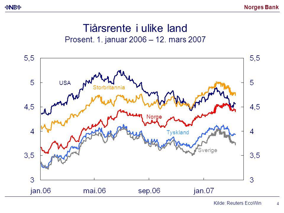 Norges Bank 4 Tiårsrente i ulike land Prosent. 1. januar 2006 – 12. mars 2007 Kilde: Reuters EcoWin Norge USA Tyskland Sverige Storbritannia
