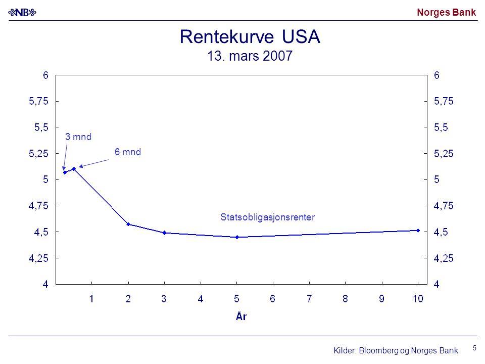 Norges Bank 5 Kilder: Bloomberg og Norges Bank Statsobligasjonsrenter Rentekurve USA 13. mars 2007 3 mnd 6 mnd