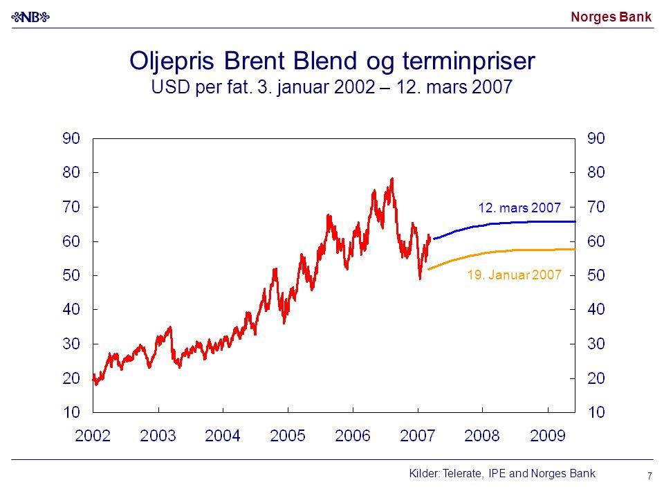 Norges Bank 7 Oljepris Brent Blend og terminpriser USD per fat. 3. januar 2002 – 12. mars 2007 Kilder: Telerate, IPE and Norges Bank 19. Januar 2007 1