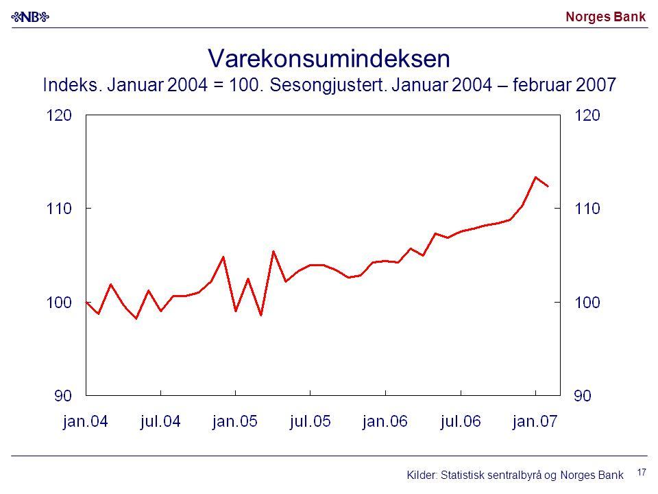 Norges Bank 17 Varekonsumindeksen Indeks. Januar 2004 = 100. Sesongjustert. Januar 2004 – februar 2007 Kilder: Statistisk sentralbyrå og Norges Bank