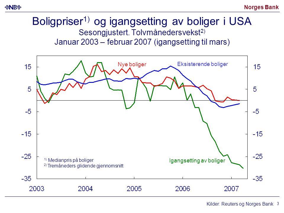 Norges Bank 3 Boligpriser 1) og igangsetting av boliger i USA Sesongjustert. Tolvmånedersvekst 2) Januar 2003 – februar 2007 (igangsetting til mars) 1