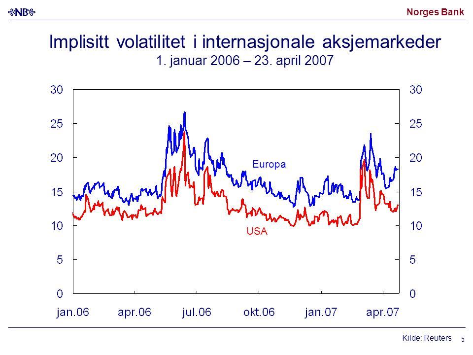 Norges Bank 6 Oljepris Brent Blend og terminpriser USD per fat.