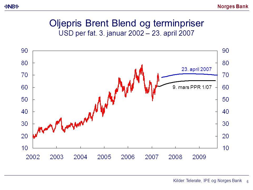 Norges Bank 6 Oljepris Brent Blend og terminpriser USD per fat. 3. januar 2002 – 23. april 2007 Kilder: Telerate, IPE og Norges Bank 9. mars PPR 1/07