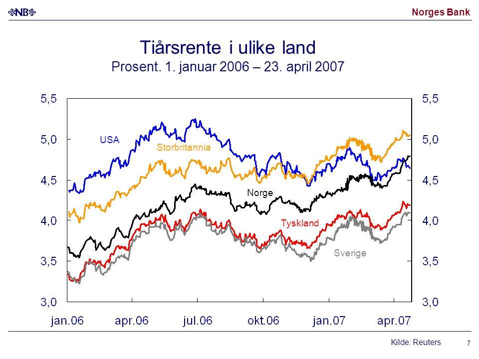 Norges Bank 7 Tiårsrente i ulike land Prosent. 1. januar 2006 – 23. april 2007 Kilde: Reuters Norge USA Tyskland Sverige Storbritannia