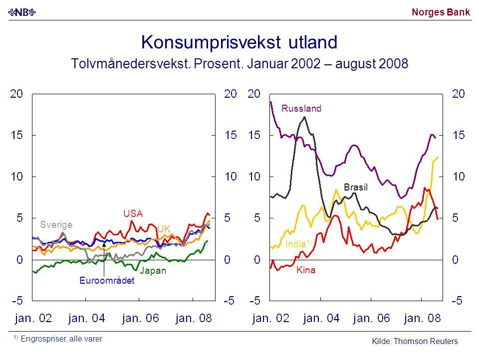 Norges Bank Konsumprisvekst utland Tolvmånedersvekst.