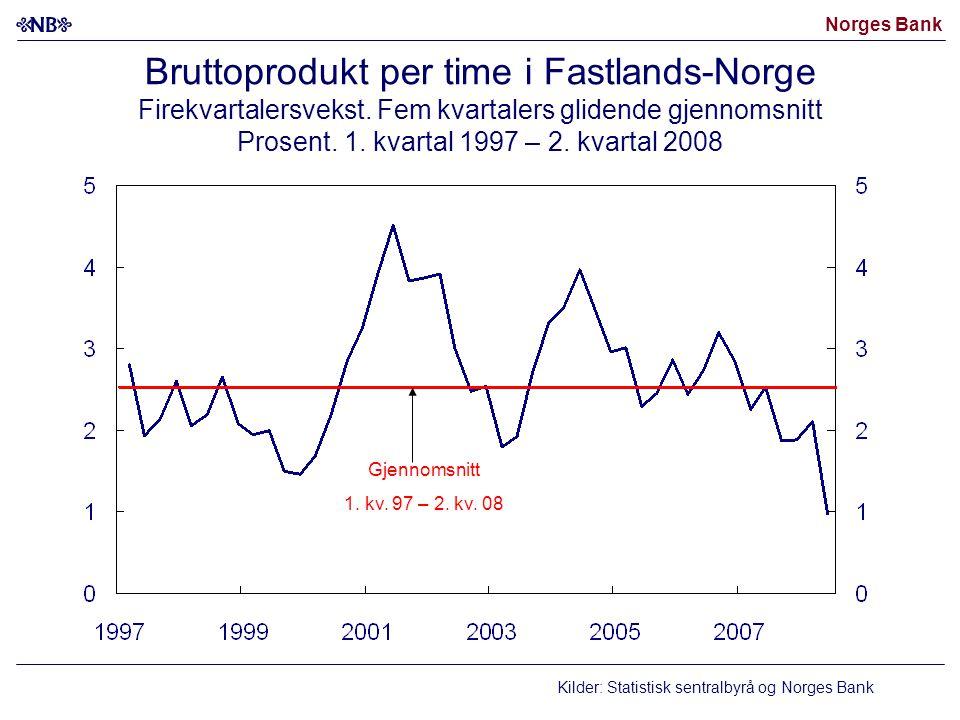 Norges Bank Bruttoprodukt per time i Fastlands-Norge Firekvartalersvekst.