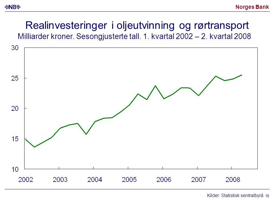 Norges Bank 18 Kilder: Statistisk sentralbyrå Realinvesteringer i oljeutvinning og rørtransport Milliarder kroner.