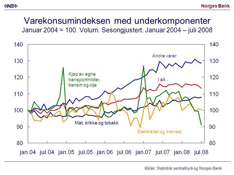 Norges Bank Varekonsumindeksen med underkomponenter Januar 2004 = 100.