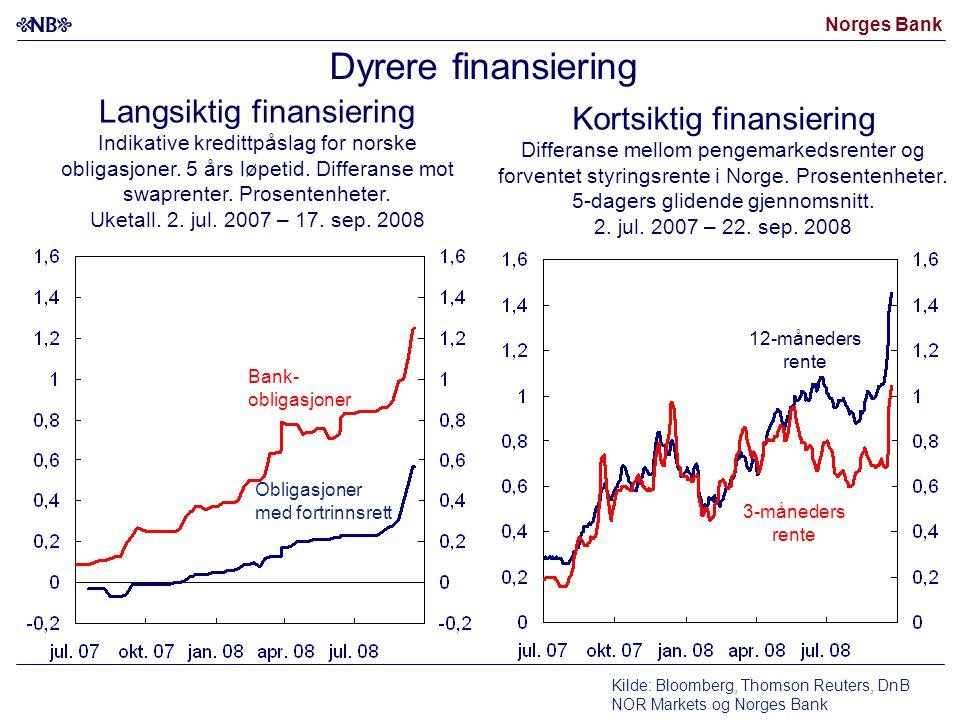 Norges Bank Kilde: Bloomberg, Thomson Reuters, DnB NOR Markets og Norges Bank Bank- obligasjoner Langsiktig finansiering Indikative kredittpåslag for norske obligasjoner.