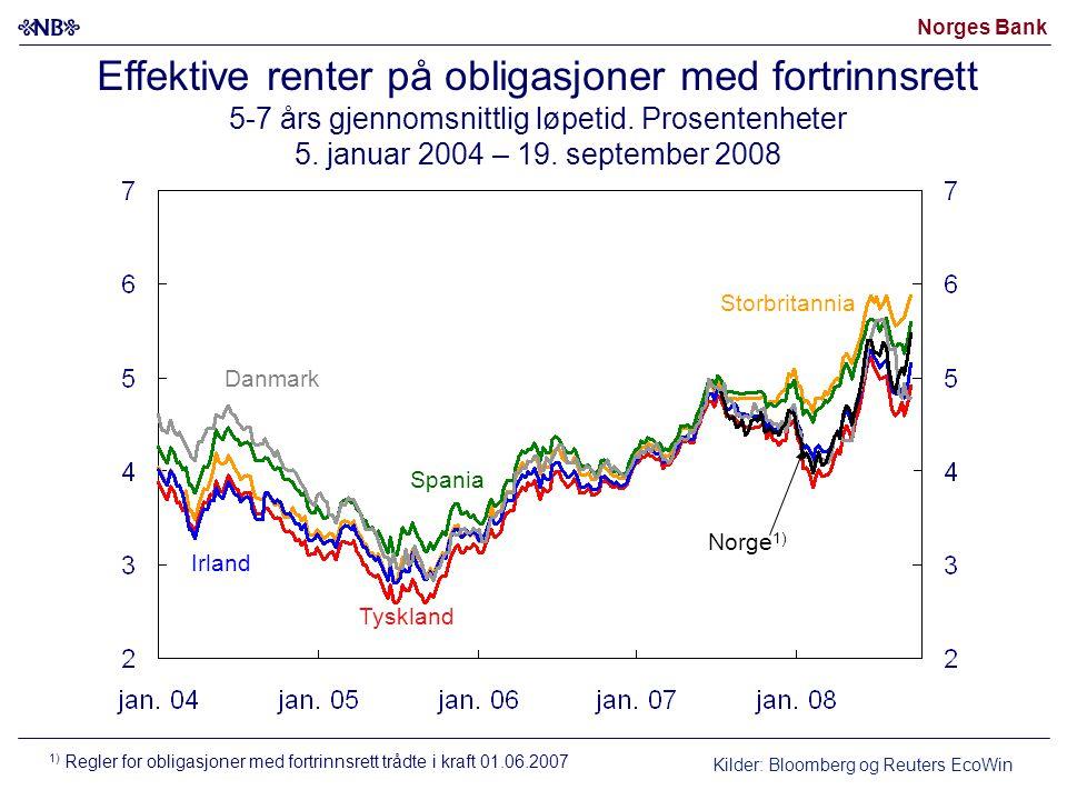 Norges Bank Kilder: Bloomberg og Reuters EcoWin Storbritannia Tyskland Effektive renter på obligasjoner med fortrinnsrett 5-7 års gjennomsnittlig løpetid.