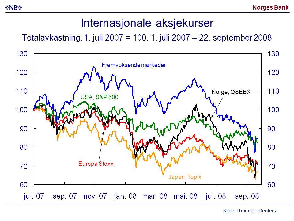 Norges Bank Internasjonale aksjekurser Totalavkastning.