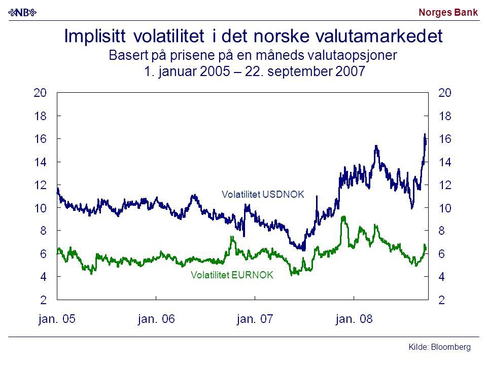 Norges Bank Kilder: Thomson Reuters og Norges Bank I-44 (venstre akse) Veid rentedifferanse (høyre akse) 25.