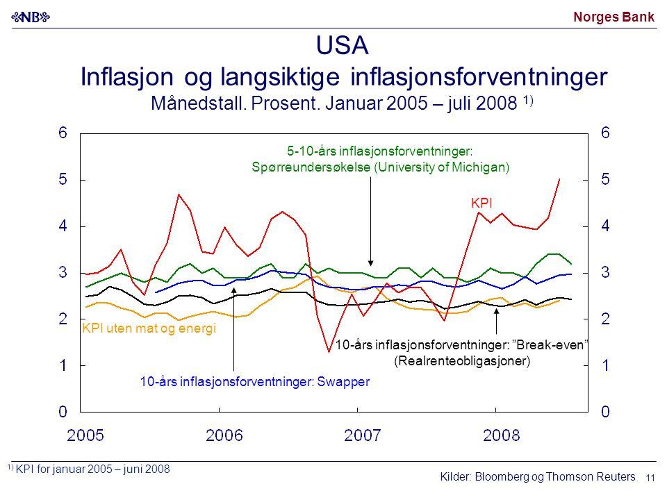 Norges Bank 11 USA Inflasjon og langsiktige inflasjonsforventninger Månedstall. Prosent. Januar 2005 – juli 2008 1) KPI KPI uten mat og energi 10-års