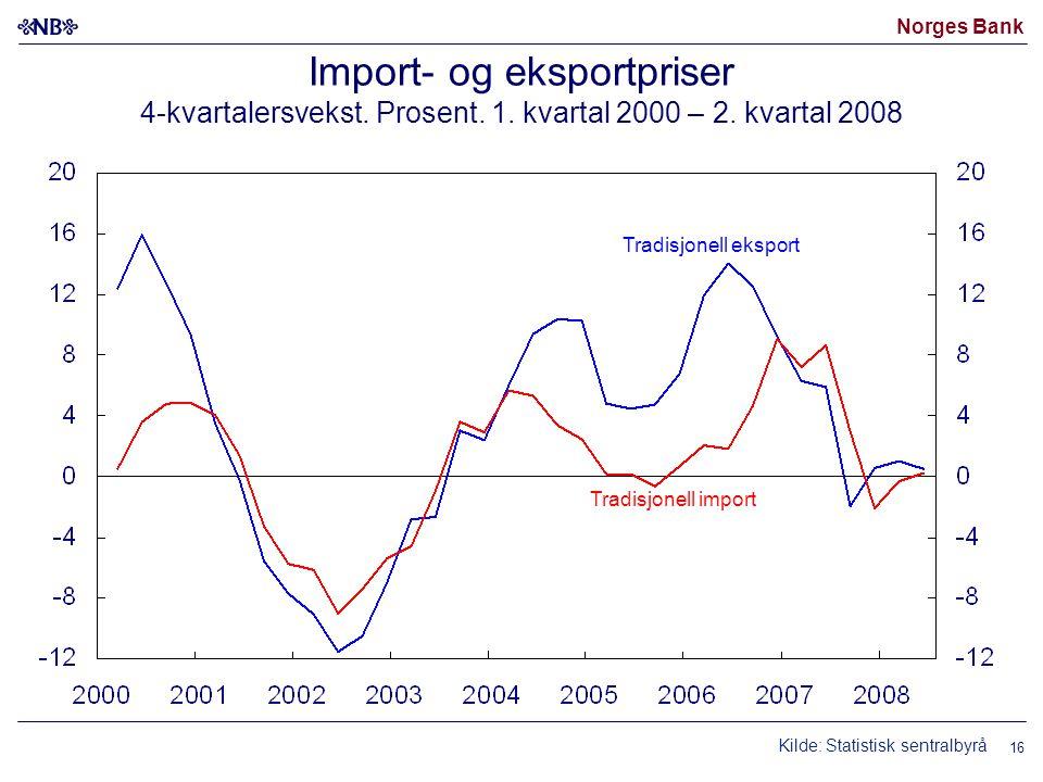 Norges Bank 16 Import- og eksportpriser 4-kvartalersvekst. Prosent. 1. kvartal 2000 – 2. kvartal 2008 Kilde: Statistisk sentralbyrå Tradisjonell impor