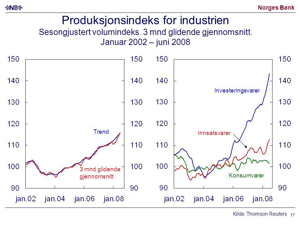 Norges Bank 17 Kilde: Thomson Reuters Produksjonsindeks for industrien Sesongjustert volumindeks. 3 mnd glidende gjennomsnitt. Januar 2002 – juni 2008