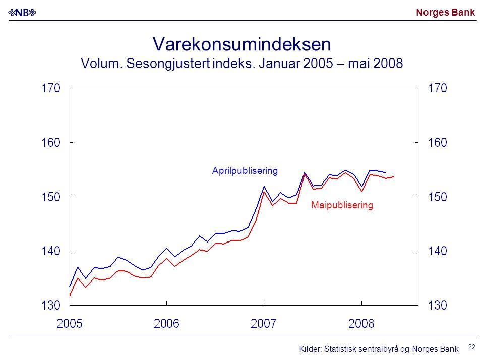 Norges Bank 22 Kilder: Statistisk sentralbyrå og Norges Bank Aprilpublisering Maipublisering Varekonsumindeksen Volum. Sesongjustert indeks. Januar 20