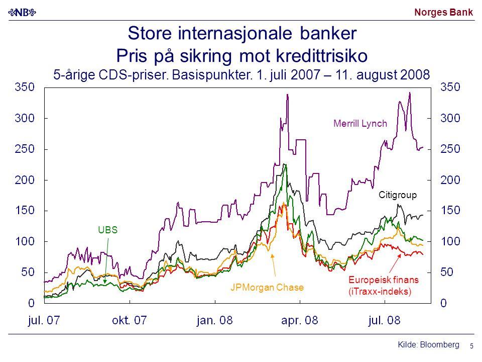 Norges Bank 5 Kilde: Bloomberg JPMorgan Chase Europeisk finans (iTraxx-indeks) Citigroup UBS Merrill Lynch Store internasjonale banker Pris på sikring mot kredittrisiko 5-årige CDS-priser.
