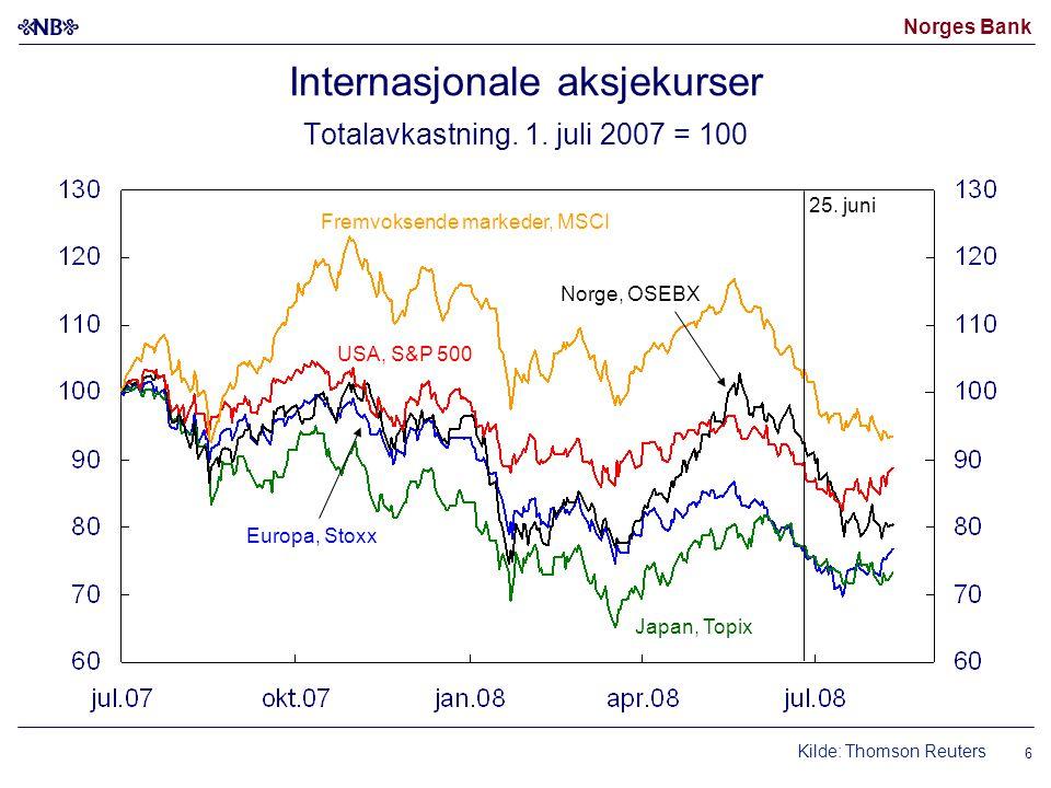 Norges Bank 6 Internasjonale aksjekurser Totalavkastning. 1. juli 2007 = 100 Kilde: Thomson Reuters USA, S&P 500 Fremvoksende markeder, MSCI Norge, OS