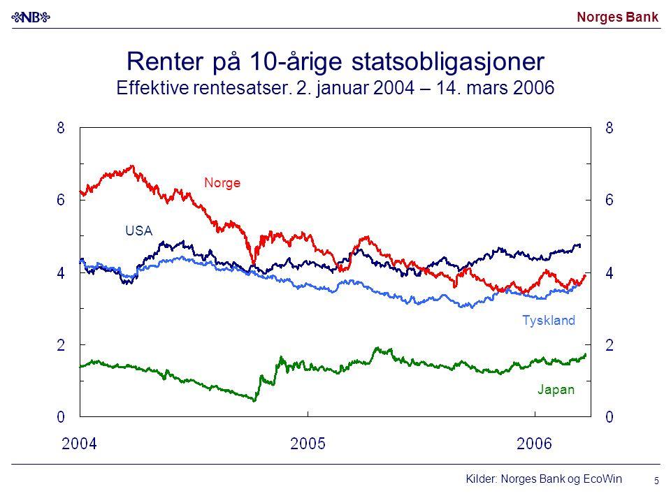 Norges Bank 5 Renter på 10-årige statsobligasjoner Effektive rentesatser.