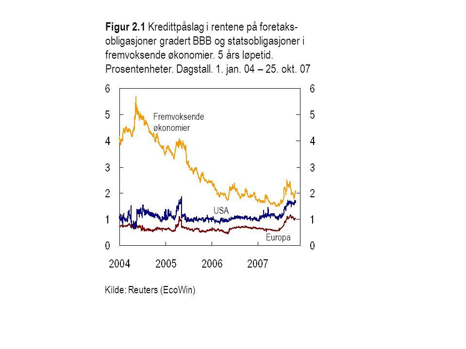 USA Europa Fremvoksende økonomier Kilde: Reuters (EcoWin) Figur 2.1 Kredittpåslag i rentene på foretaks- obligasjoner gradert BBB og statsobligasjoner i fremvoksende økonomier.