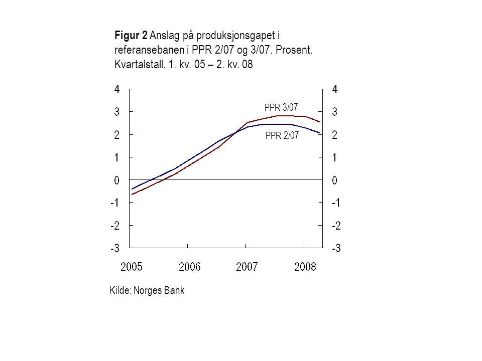 Kilde: Norges Bank PPR 3/07 PPR 2/07 Figur 2 Anslag på produksjonsgapet i referansebanen i PPR 2/07 og 3/07.