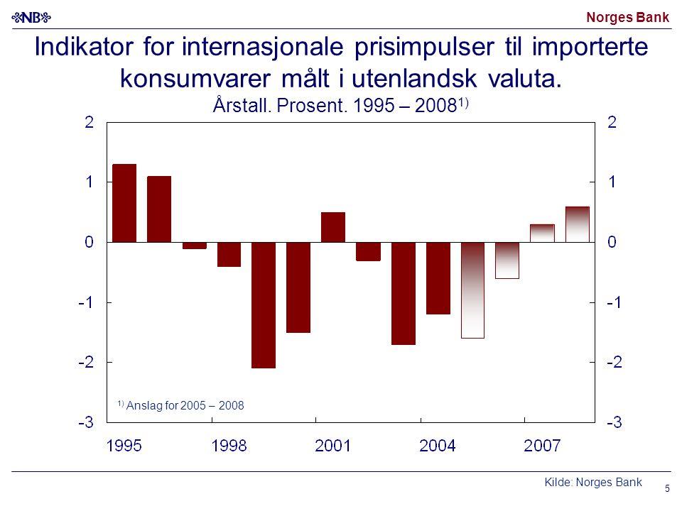Norges Bank 5 Indikator for internasjonale prisimpulser til importerte konsumvarer målt i utenlandsk valuta. Årstall. Prosent. 1995 – 2008 1) 1) Ansla