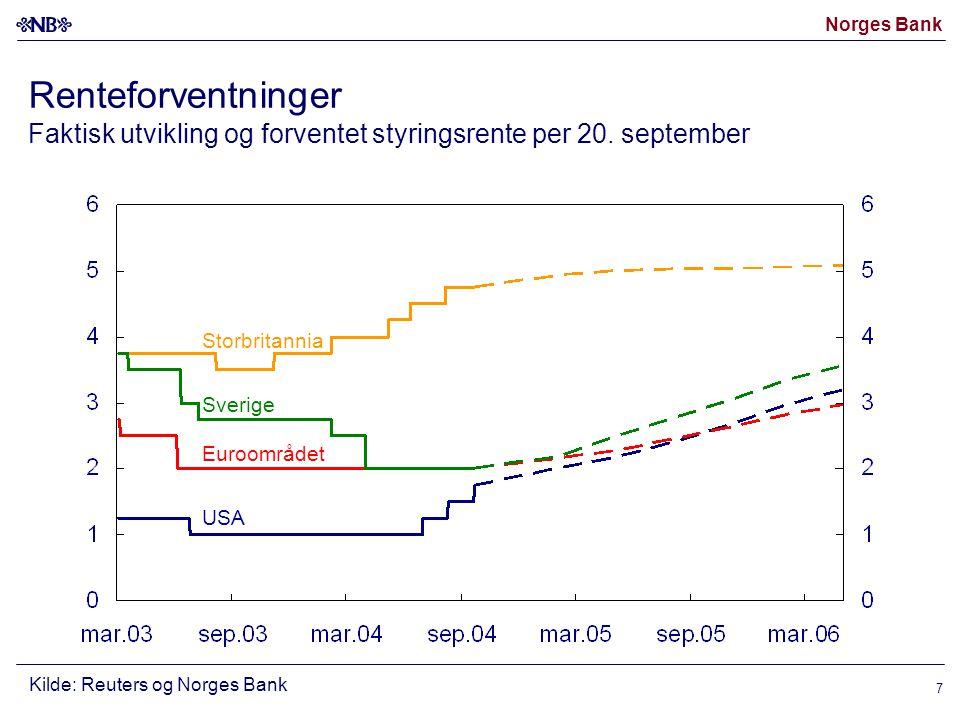 Norges Bank 7 Renteforventninger Faktisk utvikling og forventet styringsrente per 20.