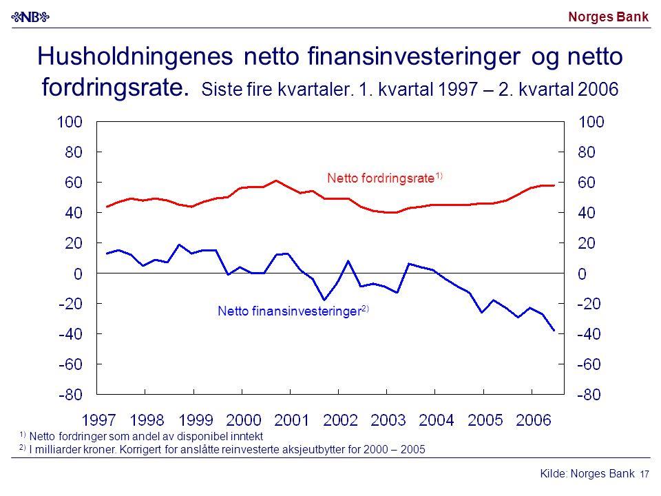 Norges Bank 17 Husholdningenes netto finansinvesteringer og netto fordringsrate.