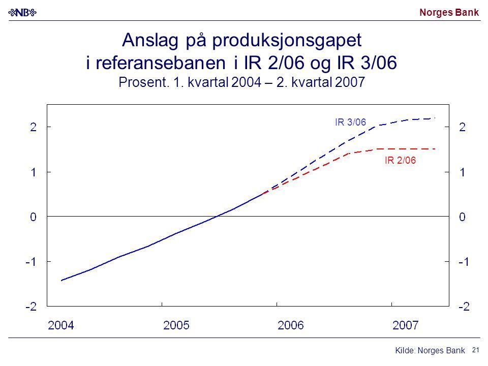 Norges Bank 21 Kilde: Norges Bank IR 2/06 Anslag på produksjonsgapet i referansebanen i IR 2/06 og IR 3/06 Prosent.