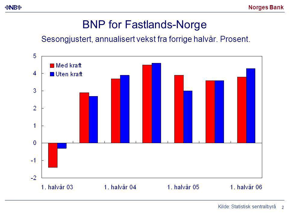 Norges Bank 2 Kilde: Statistisk sentralbyrå BNP for Fastlands-Norge Sesongjustert, annualisert vekst fra forrige halvår.