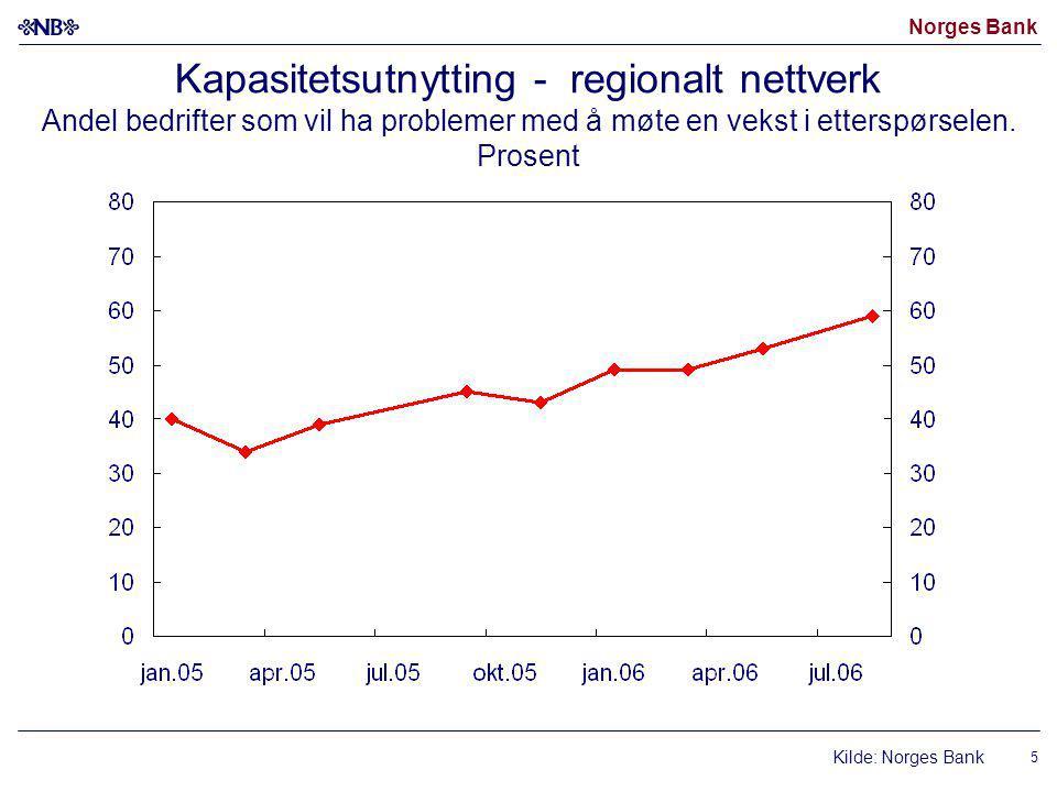 Norges Bank 5 Kapasitetsutnytting - regionalt nettverk Andel bedrifter som vil ha problemer med å møte en vekst i etterspørselen.