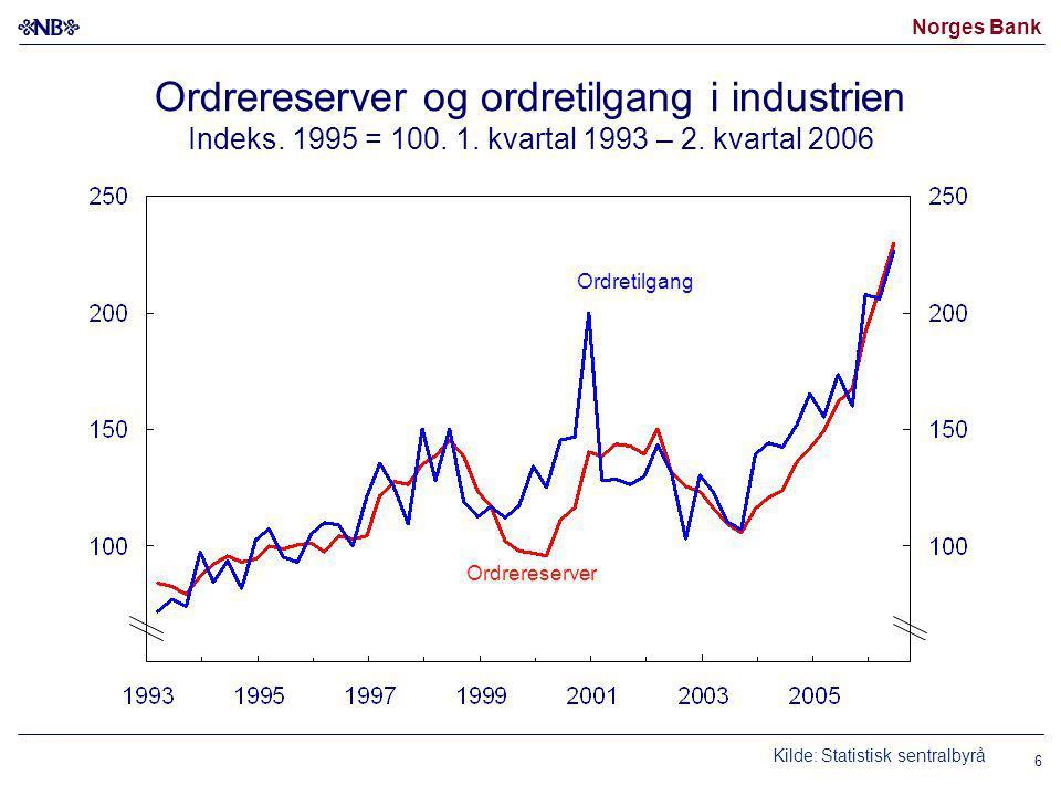 Norges Bank 6 Ordrereserver og ordretilgang i industrien Indeks.