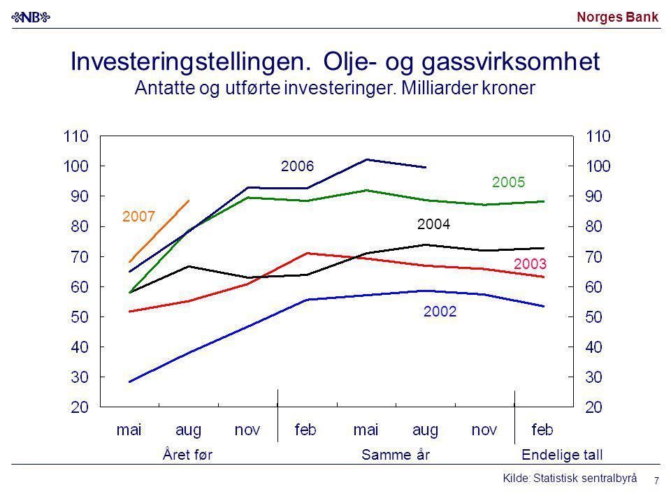 Norges Bank 7 Investeringstellingen. Olje- og gassvirksomhet Antatte og utførte investeringer.