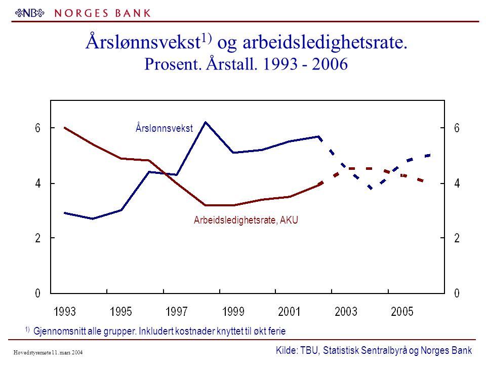 Hovedstyremøte 11. mars 2004 Årslønnsvekst 1) og arbeidsledighetsrate.