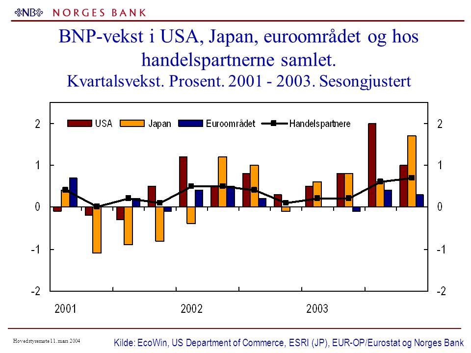 BNP-vekst i USA, Japan, euroområdet og hos handelspartnerne samlet.