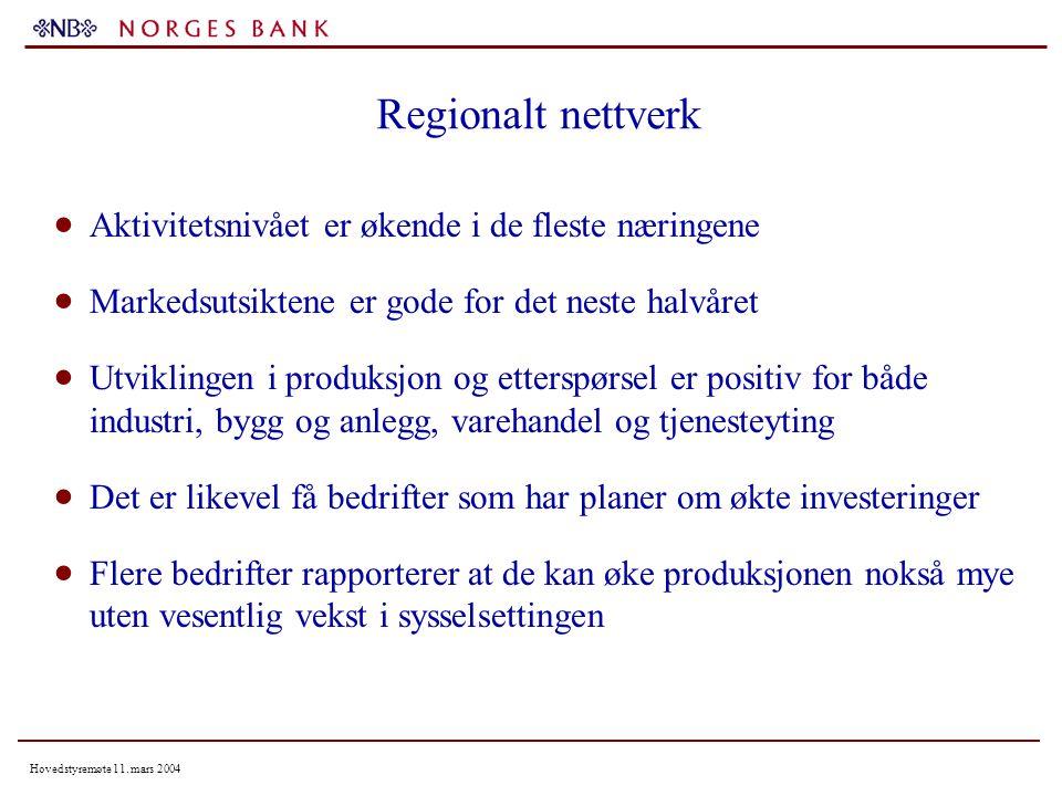 Hovedstyremøte 11.mars 2004 Renteforventinger. Faktisk utvikling og forventet styringsrente per 4.